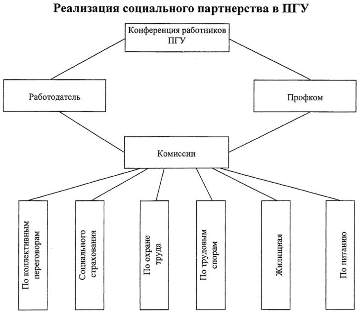 scheme_3